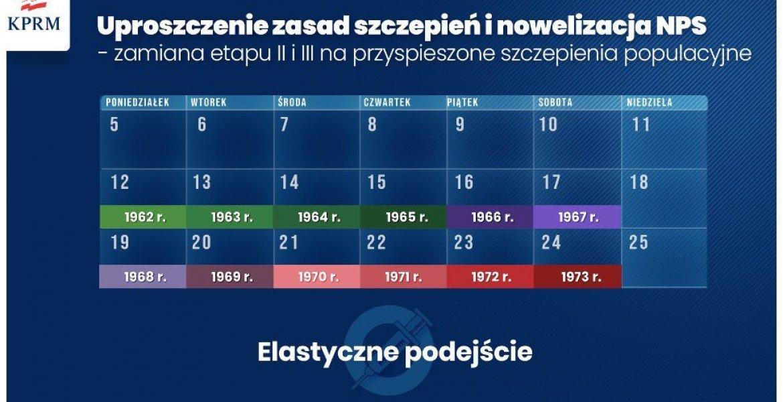 """""""SzczepimySię"""""""