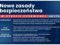 Od 17.10.2020 r. powiat wejherowski w czerwonej strefie